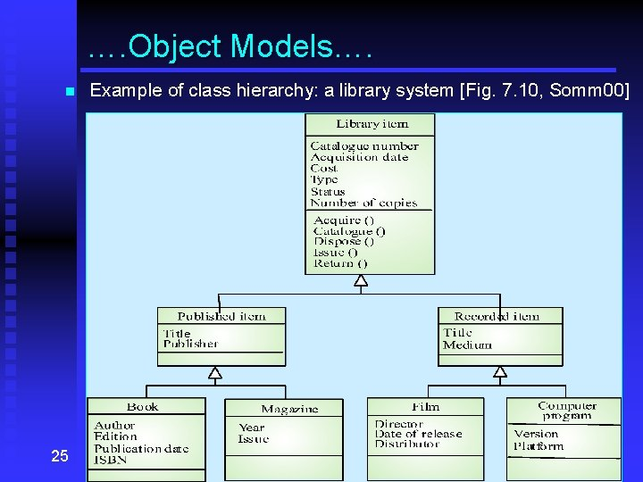 …. Object Models…. n 25 Example of class hierarchy: a library system [Fig. 7.