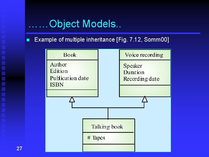 ……Object Models. . n 27 Example of multiple inheritance [Fig. 7. 12, Somm 00]