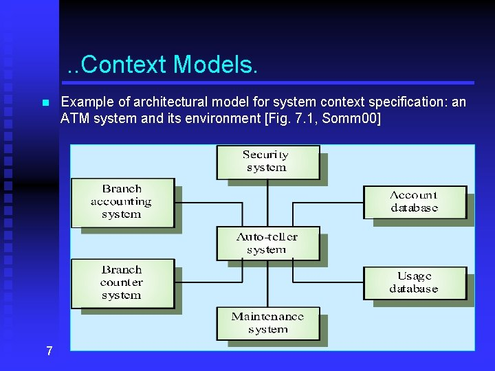 . . Context Models. n 7 Example of architectural model for system context specification: