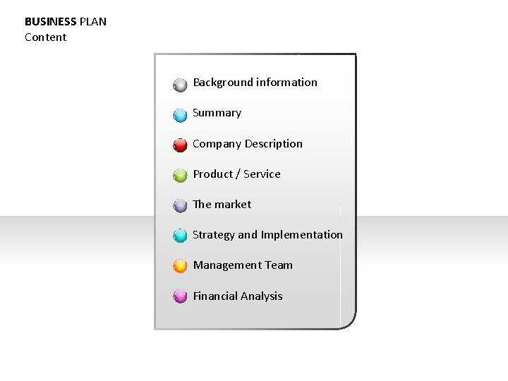 BUSINESS PLAN Content Background information Summary Company Description Product / Service The market Strategy