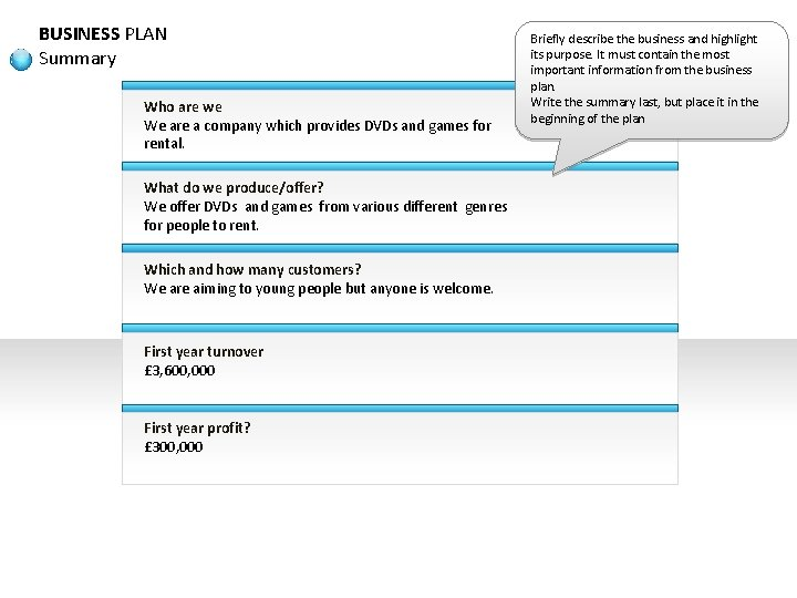 BUSINESS PLAN Summary Who are we We are a company which provides DVDs and