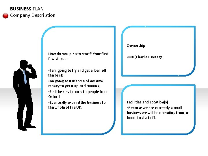 BUSINESS PLAN Company Description Ownership How do you plan to start? Your first few