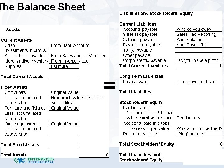The Balance Sheet Liabilities and Stockholders' Equity Assets Current Assets Cash From Bank Account
