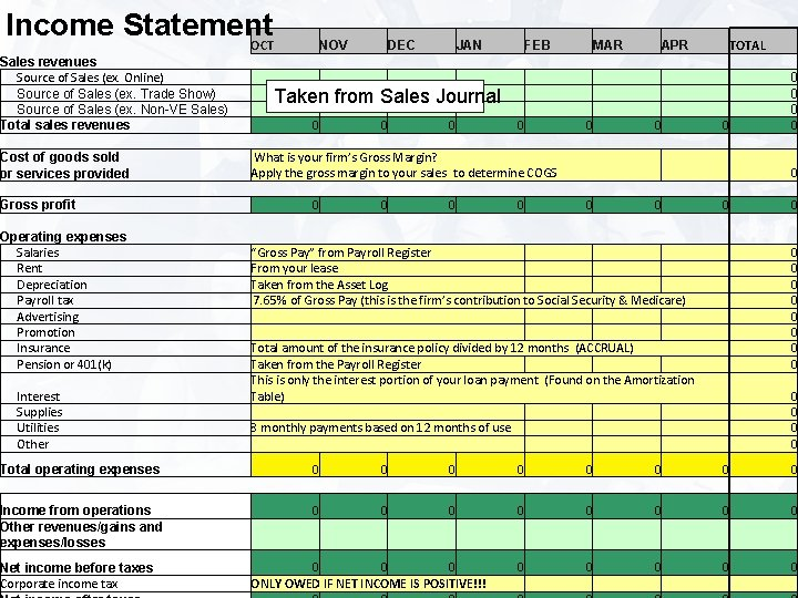 Income Statement OCT Sales revenues Source of Sales (ex. Online) Source of Sales (ex.