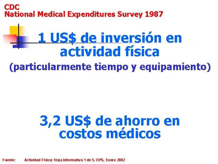 CDC National Medical Expenditures Survey 1987 1 US$ de inversión en actividad física (particularmente