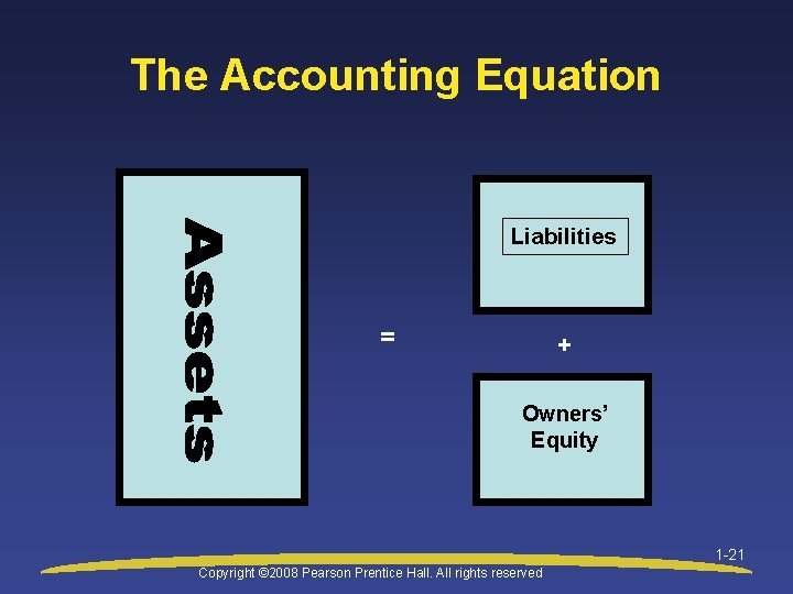 The Accounting Equation Liabilities = + Owners' Equity 1 -21 Copyright © 2008 Pearson