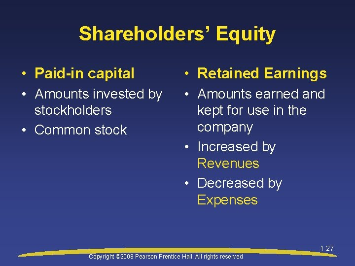 Shareholders' Equity • Paid-in capital • Retained Earnings • Amounts invested by stockholders •