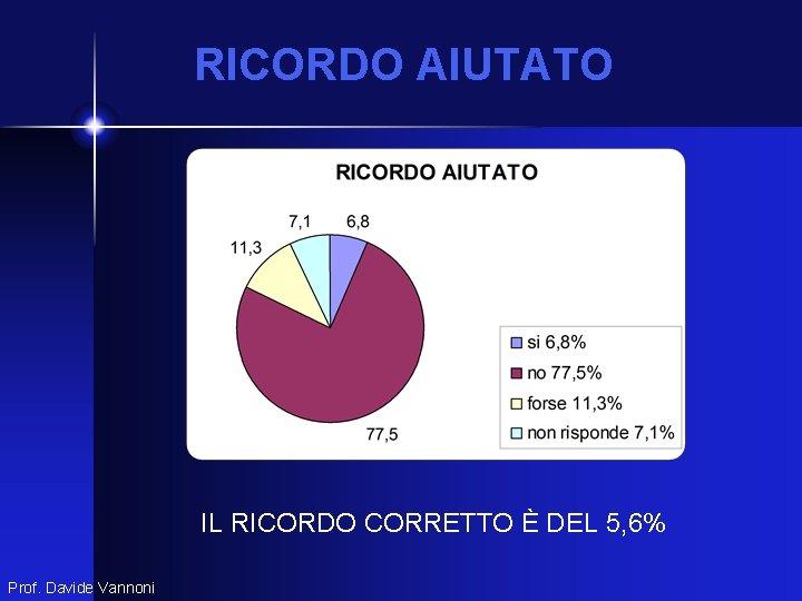 RICORDO AIUTATO IL RICORDO CORRETTO È DEL 5, 6% Prof. Davide Vannoni