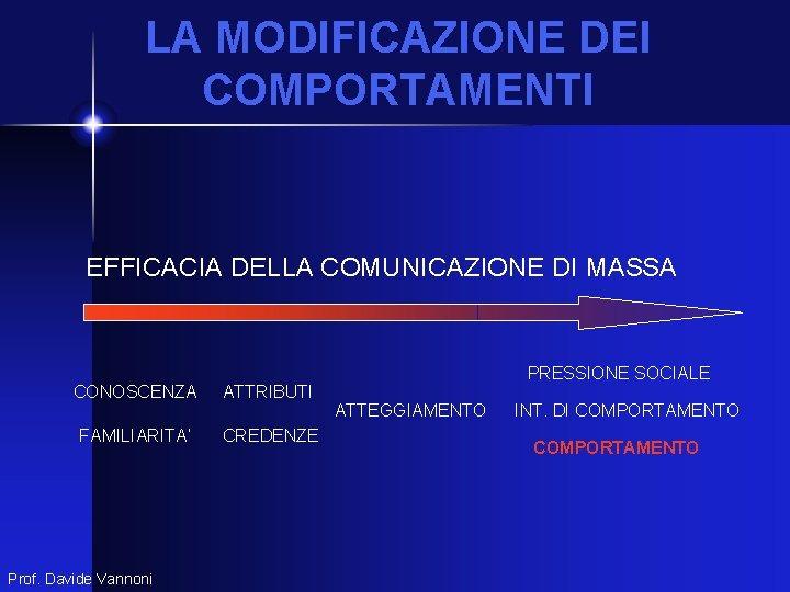 LA MODIFICAZIONE DEI COMPORTAMENTI EFFICACIA DELLA COMUNICAZIONE DI MASSA CONOSCENZA ATTRIBUTI FAMILIARITA' CREDENZE Prof.
