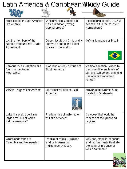 Latin America & Caribbean. Name Study Guide ________ Most people in Latin America live