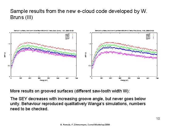 Sample results from the new e-cloud code developed by W. Bruns (III) More results