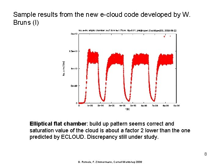 Sample results from the new e-cloud code developed by W. Bruns (I) Elliptical flat
