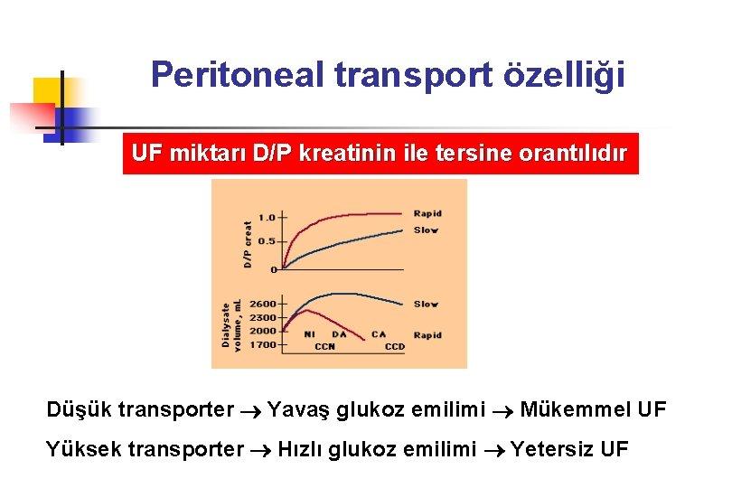 Peritoneal transport özelliği UF miktarı D/P kreatinin ile tersine orantılıdır Düşük transporter Yavaş glukoz