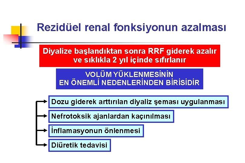 Rezidüel renal fonksiyonun azalması Diyalize başlandıktan sonra RRF giderek azalır ve sıklıkla 2 yıl