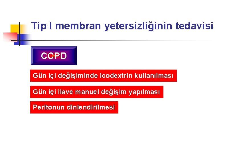 Tip I membran yetersizliğinin tedavisi CCPD Gün içi değişiminde icodextrin kullanılması Gün içi ilave