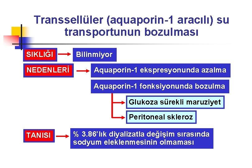 Transsellüler (aquaporin-1 aracılı) su transportunun bozulması SIKLIĞI NEDENLERİ Bilinmiyor Aquaporin-1 ekspresyonunda azalma Aquaporin-1 fonksiyonunda