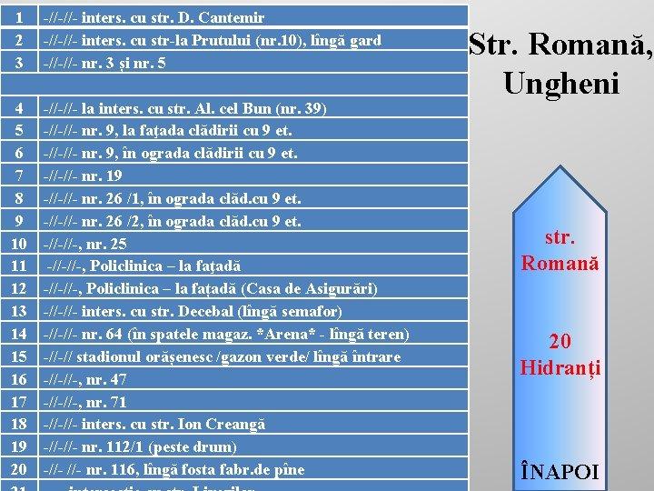 1 2 3 -//-//- inters. cu str. D. Cantemir -//-//- inters. cu str-la Prutului