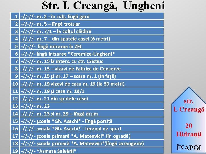 Str. I. Creangă, Ungheni 1 2 3 4 5 6 7 8 9 10