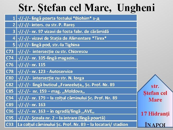 Str. Ștefan cel Mare, Ungheni 1 2 3 4 5 C 73 C 74