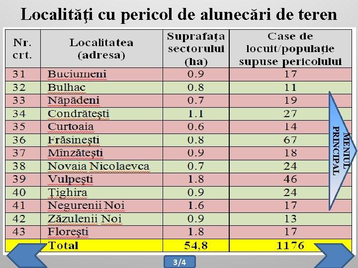 Localităţi cu pericol de alunecări de teren MENIUL PRINCIPAL 3/4