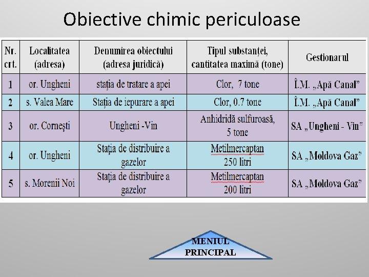 Obiective chimic periculoase MENIUL PRINCIPAL