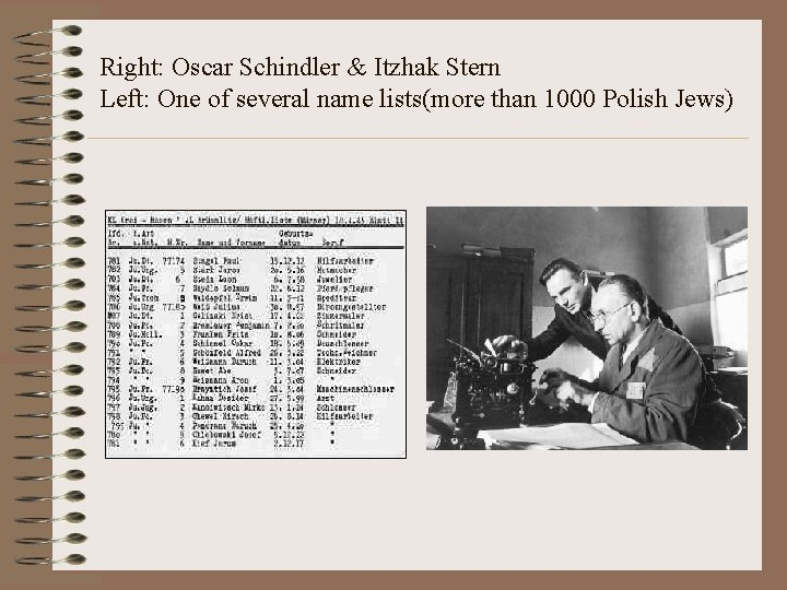 Right: Oscar Schindler & Itzhak Stern Left: One of several name lists(more than 1000