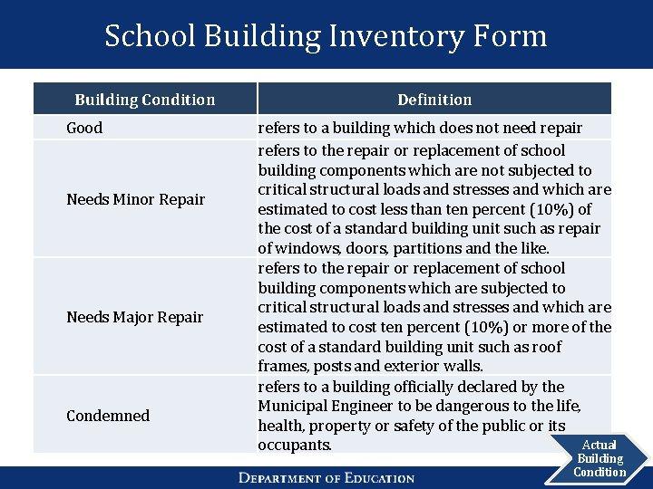 School Building Inventory Form Building Condition Good Needs Minor Repair Needs Major Repair Condemned