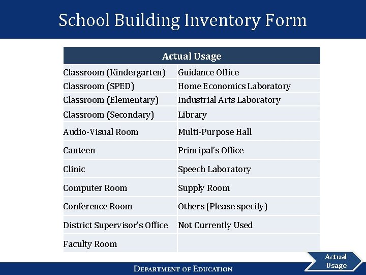 School Building Inventory Form Actual Usage Classroom (Kindergarten) Classroom (SPED) Classroom (Elementary) Guidance Office