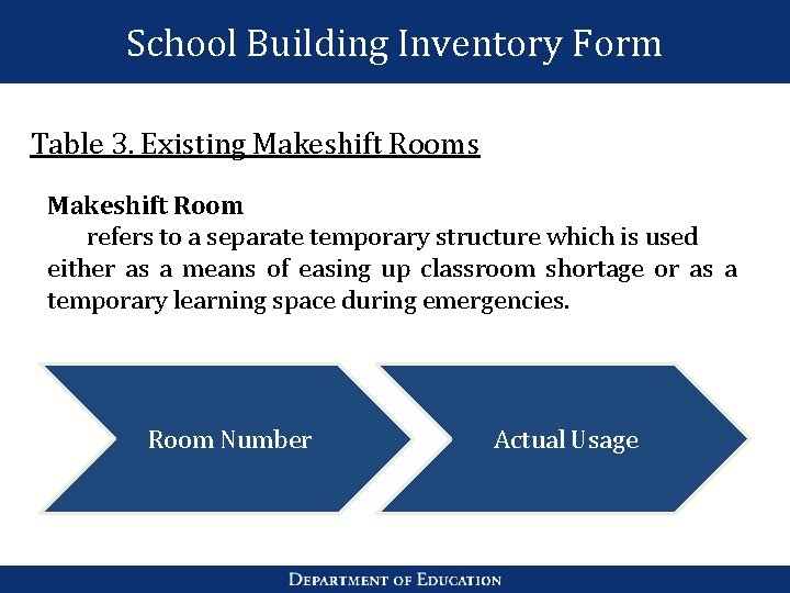 School Building Inventory Form Table 3. Existing Makeshift Rooms Makeshift Room refers to a