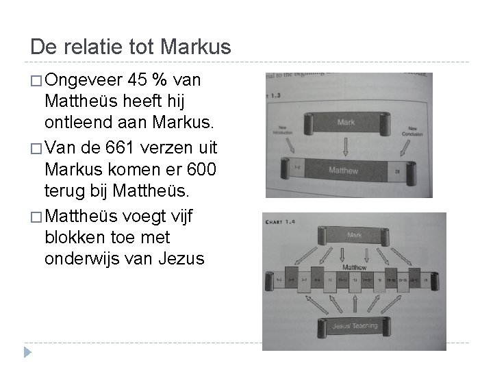 De relatie tot Markus � Ongeveer 45 % van Mattheüs heeft hij ontleend aan