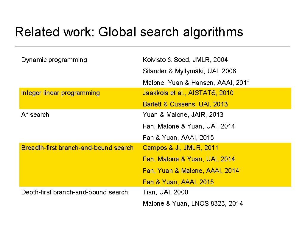 Related work: Global search algorithms Dynamic programming Koivisto & Sood, JMLR, 2004 Silander &