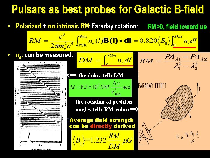 Pulsars as best probes for Galactic B-field • Polarized + no intrinsic RM: Faraday