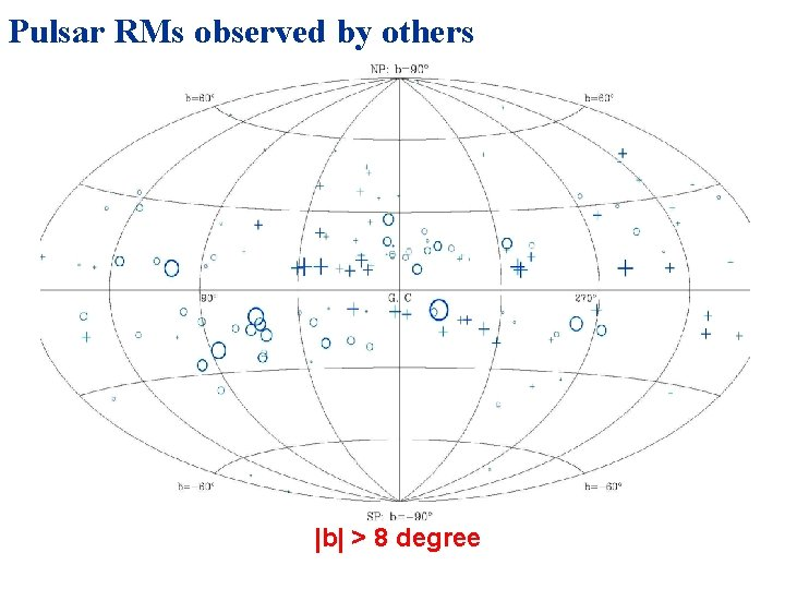 Pulsar RMs observed by others |b| > 8 degree