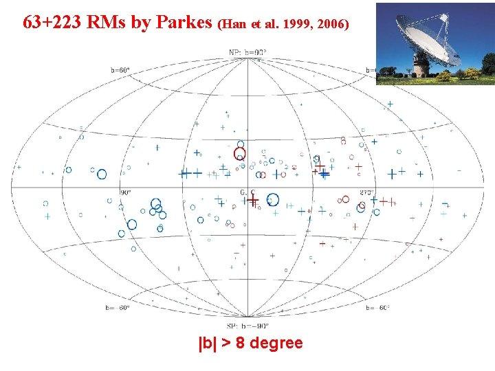 63+223 RMs by Parkes (Han et al. 1999, 2006) |b| > 8 degree
