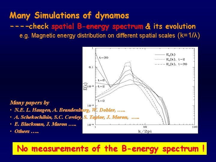Many Simulations of dynamos ----check spatial B-energy spectrum & its evolution e. g. Magnetic