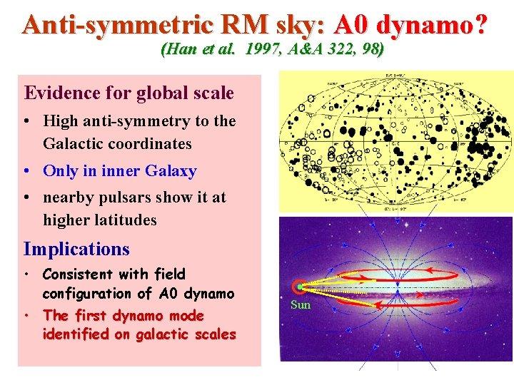 Anti-symmetric RM sky: A 0 dynamo? (Han et al. 1997, A&A 322, 98) Evidence
