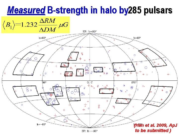 Measured B-strength in halo by 285 pulsars (Han et al. 2009, Ap. J to