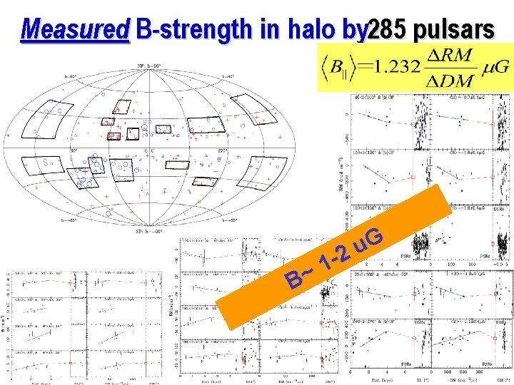 Measured B-strength in halo by 285 pulsars B~ G u 1 -2