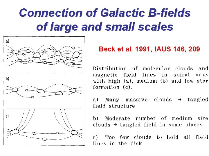 Connection of Galactic B-fields of large and small scales Beck et al. 1991, IAUS