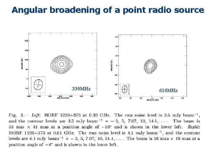 Angular broadening of a point radio source 330 MHz 610 MHz