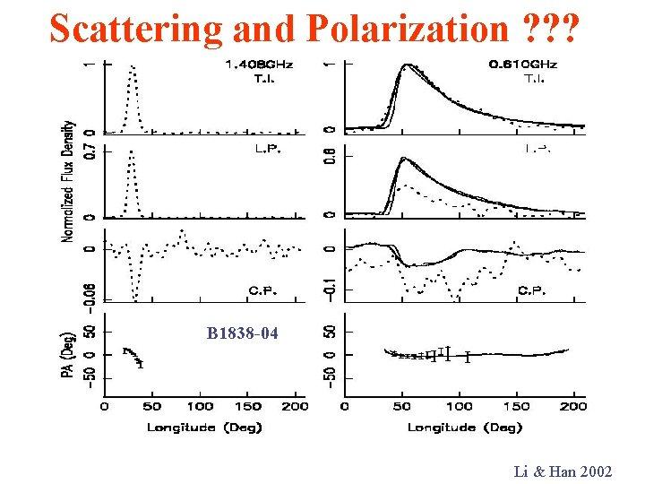 Scattering and Polarization ? ? ? B 1838 -04 Li & Han 2002