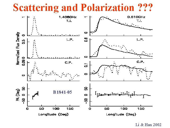 Scattering and Polarization ? ? ? B 1841 -05 Li & Han 2002