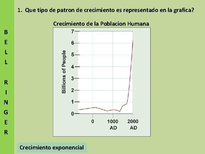 1. Que tipo de patron de crecimiento es representado en la grafica? Crecimiento de