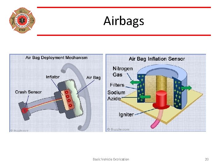 Airbags Basic Vehicle Extrication 20