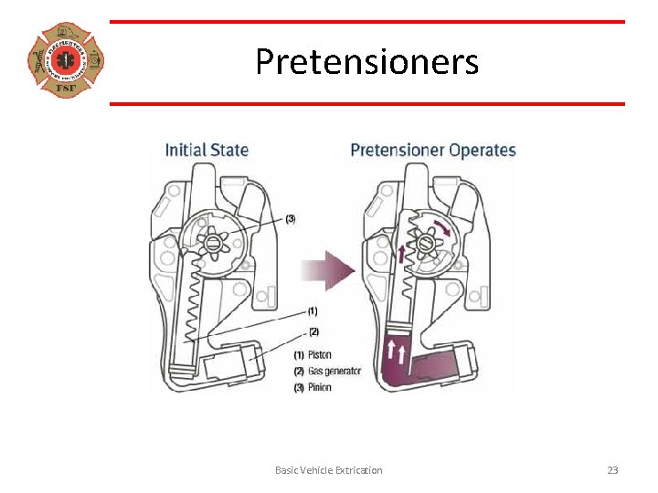 Pretensioners Basic Vehicle Extrication 23