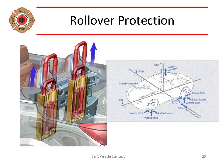 Rollover Protection Basic Vehicle Extrication 25