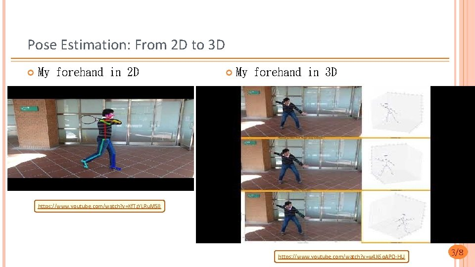 Pose Estimation: From 2 D to 3 D My forehand in 2 D My