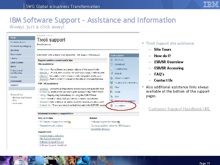 SWG Global e-business Transformation IBM Software Support – Assistance and Information Always just a
