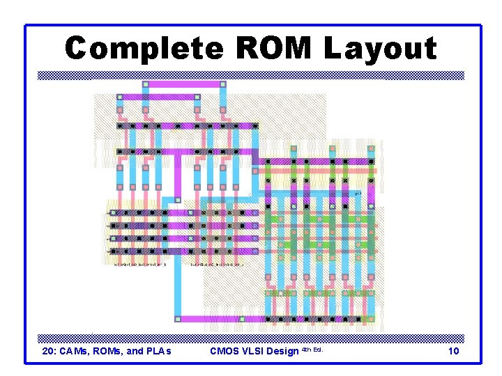 Complete ROM Layout 20: CAMs, ROMs, and PLAs CMOS VLSI Design 4 th Ed.