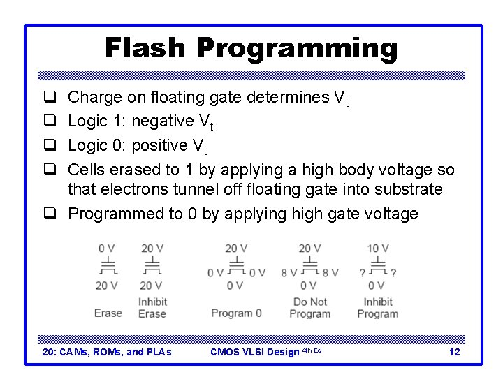 Flash Programming q q Charge on floating gate determines Vt Logic 1: negative Vt